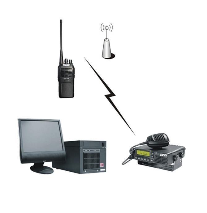 无线对讲系统